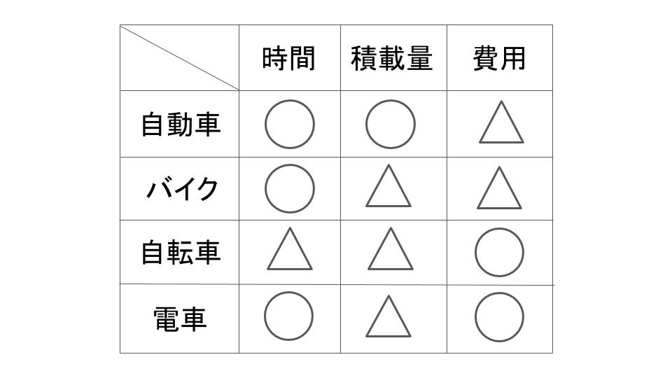 f:id:yuttari-kun:20180702225532p:plain