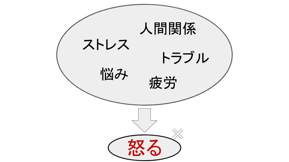 f:id:yuttari-kun:20180703184259p:plain