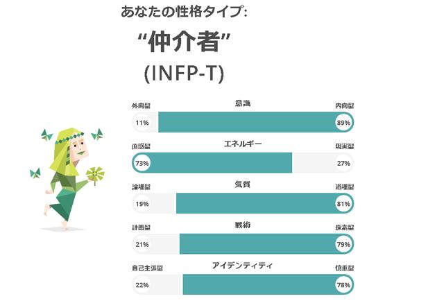 f:id:yuttari-kun:20180708151848p:plain