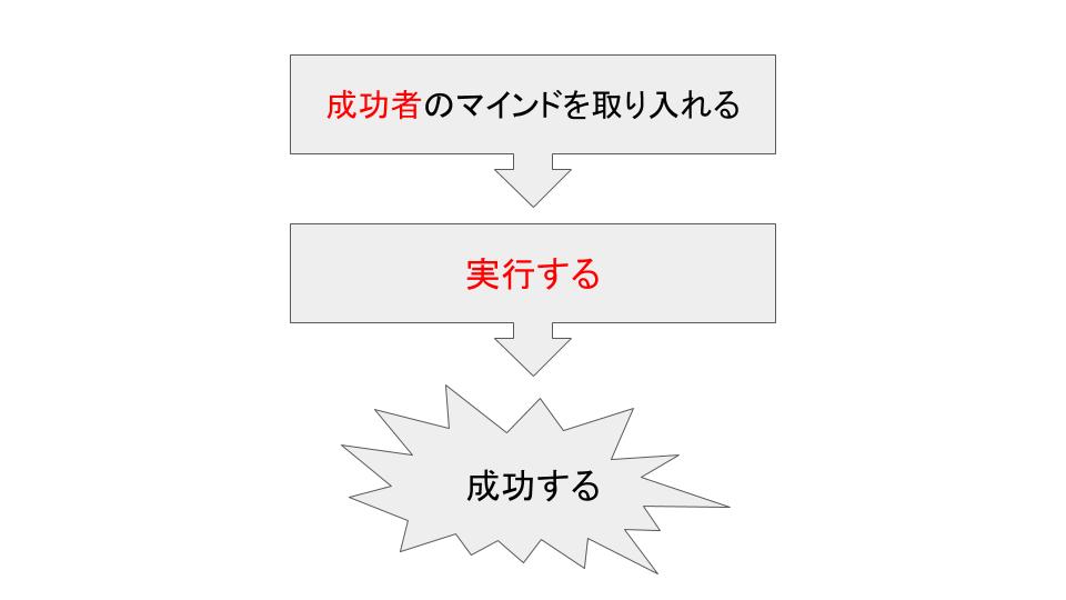 f:id:yuttari-kun:20180710162506p:plain