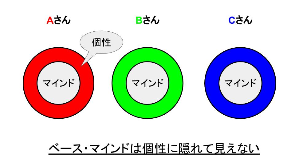 f:id:yuttari-kun:20180710164047p:plain