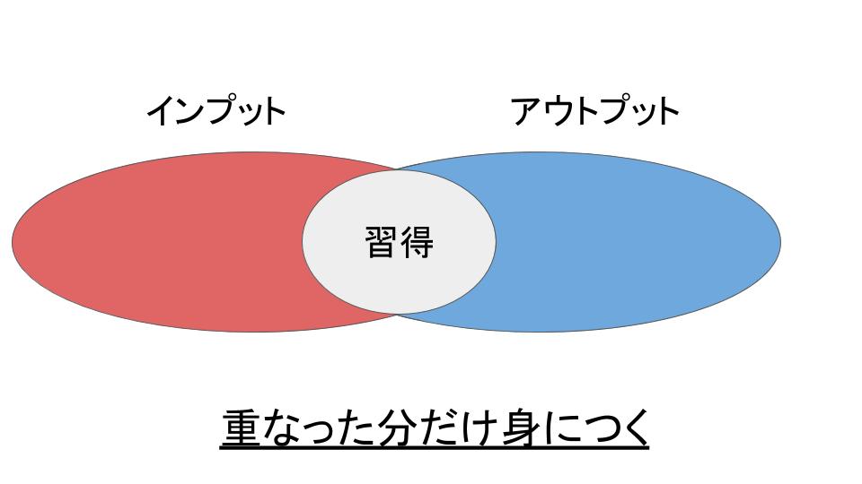 f:id:yuttari-kun:20180710165937p:plain
