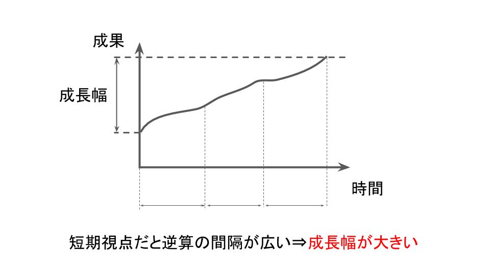 f:id:yuttari-kun:20180713210044p:plain