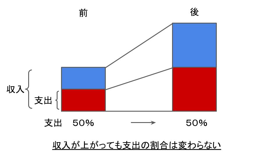 f:id:yuttari-kun:20180716215104p:plain