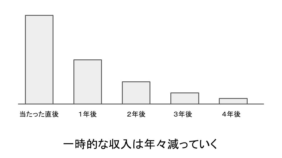 f:id:yuttari-kun:20180716220610p:plain