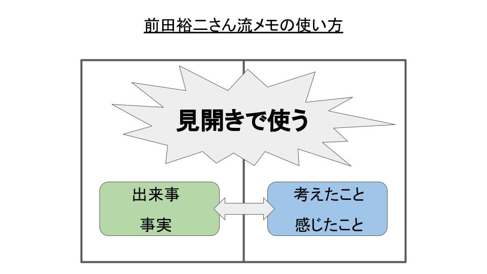 f:id:yuttari-kun:20190310125027p:plain