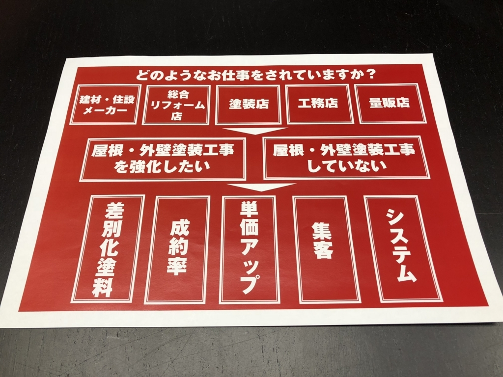 f:id:yuttariyakumo381:20180721172718j:plain