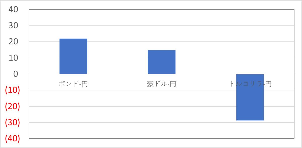 f:id:yuttin1976:20210202181906p:plain