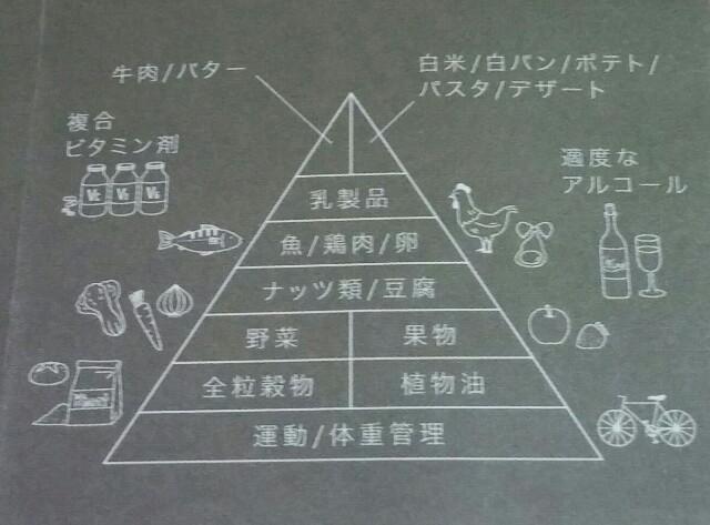 f:id:yuu-chan3:20160321014617j:image