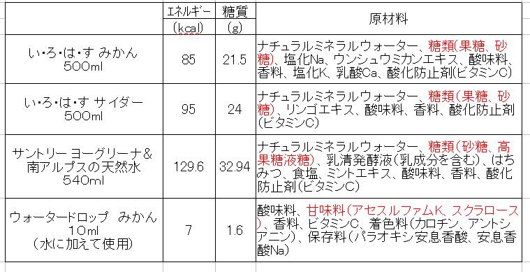 f:id:yuu-chan3:20170126123829p:plain