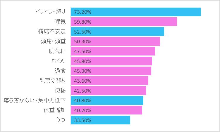 f:id:yuu-chan3:20180114212130p:plain