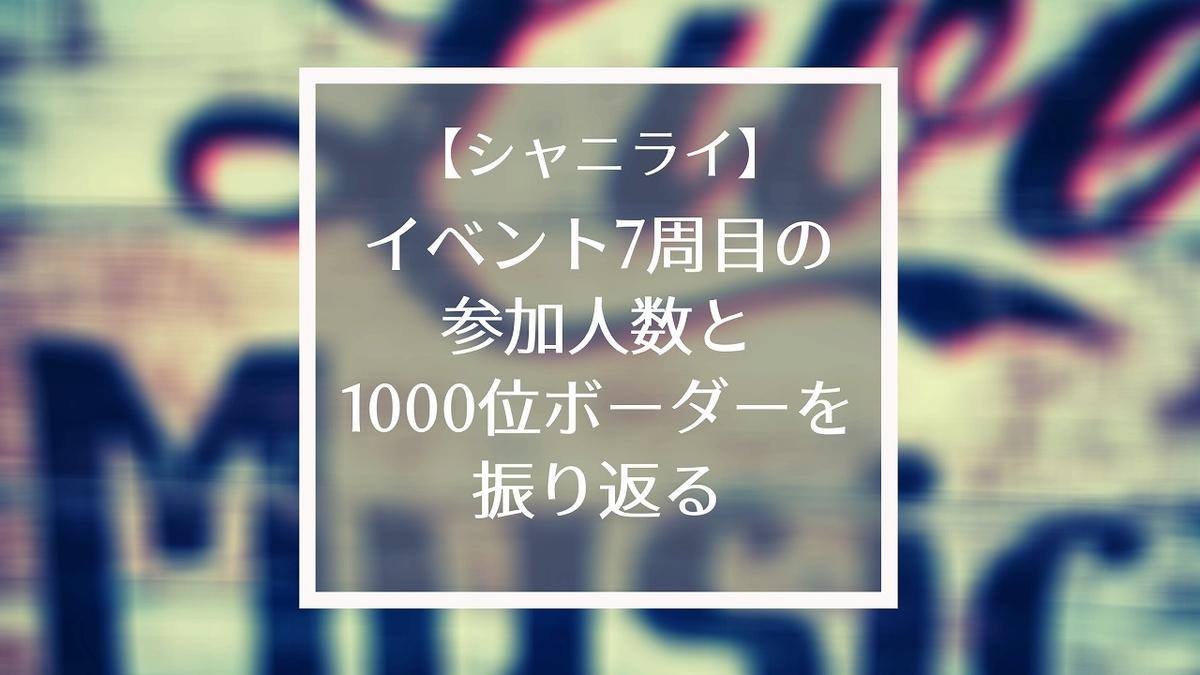 【シャニライ】イベント7周目を参加人数と1000位ボーダーから振り返ってみる