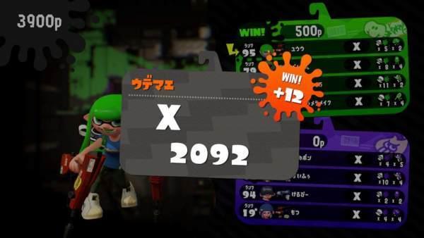 Xパワー2092