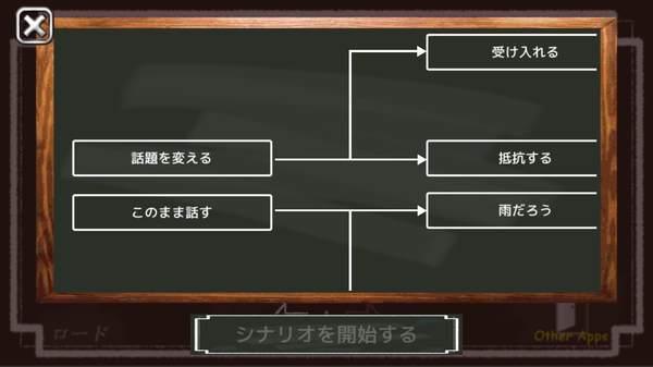 ゲームチャートが確認できる