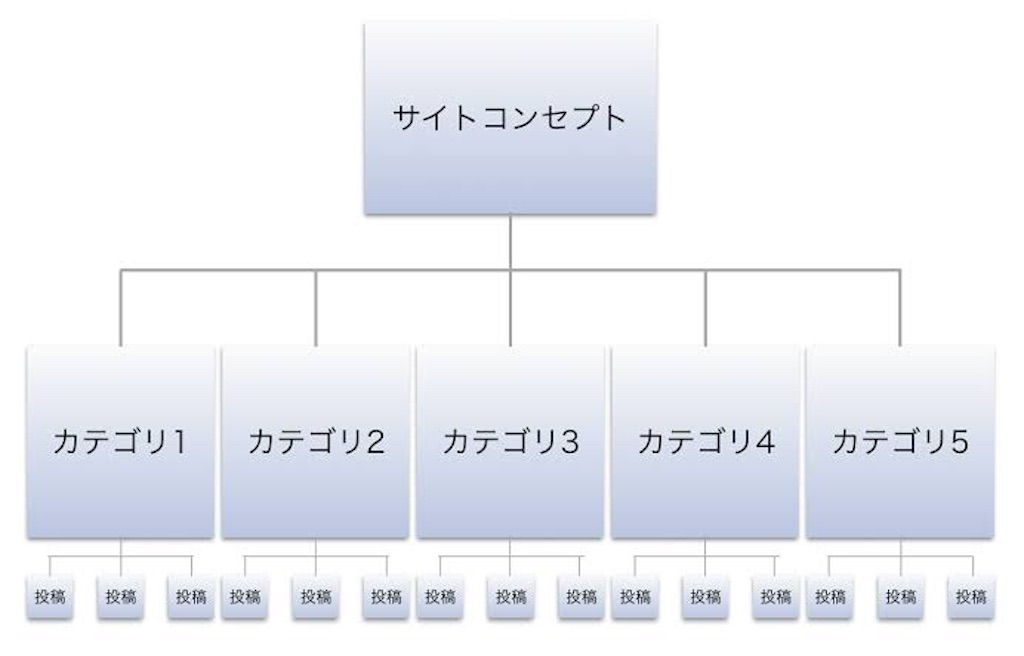 f:id:yuu04022:20191003180922j:image