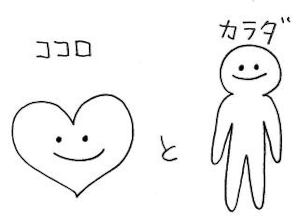 f:id:yuu0525u:20190415171256j:image