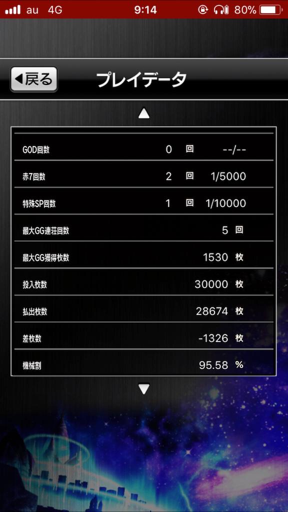 f:id:yuu0914:20180410230052p:image