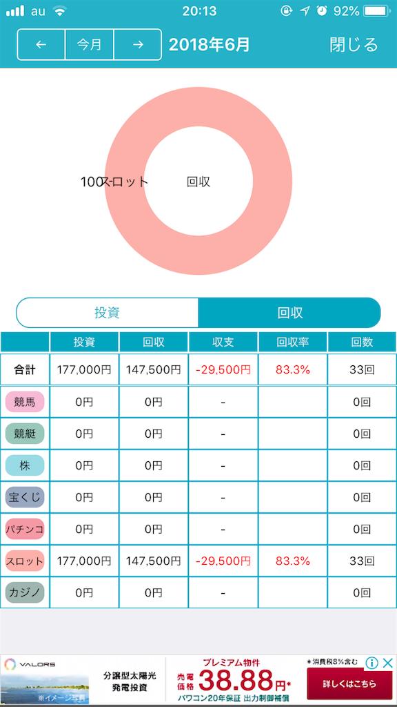 f:id:yuu0914:20180630212129p:image