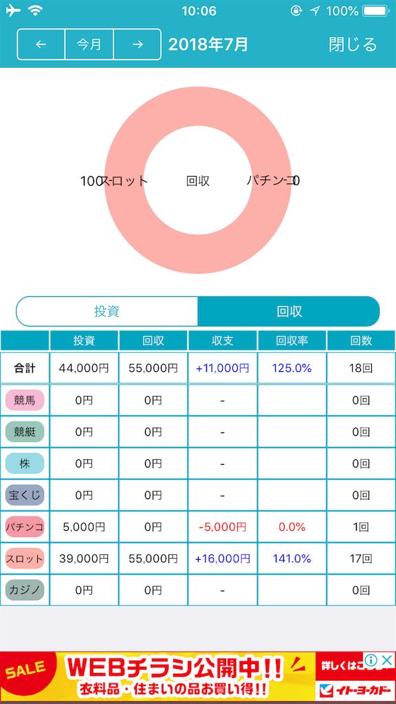 f:id:yuu0914:20180801100656p:image