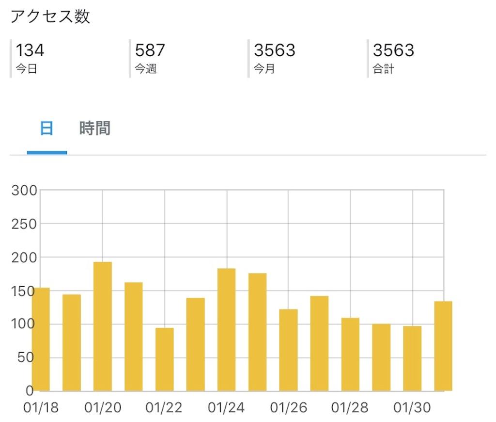 f:id:yuu304810:20200206225845j:image