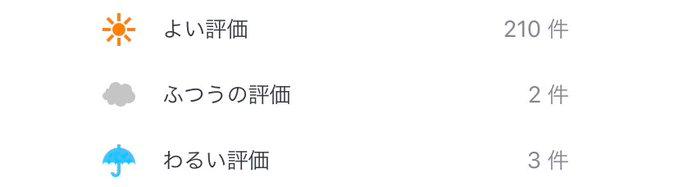 f:id:yuu304810:20210311142252p:plain