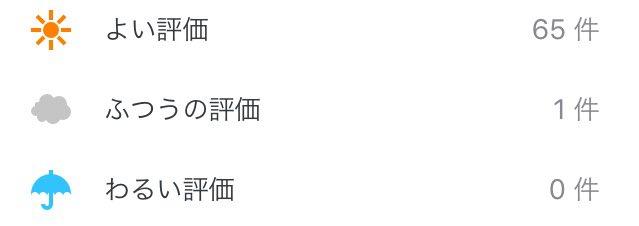 f:id:yuu304810:20210311143200p:plain
