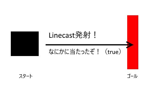f:id:yuu9048:20190122005831p:plain