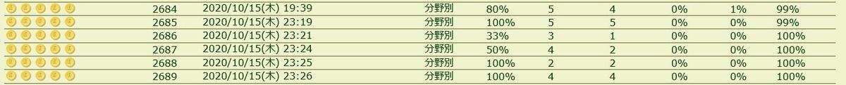 f:id:yuubarix:20201015234400j:plain