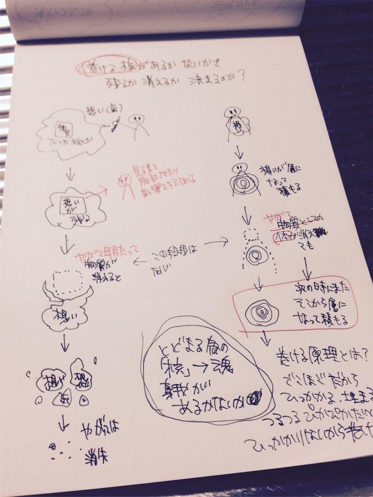 f:id:yuugataJoxaren:20160828181205j:image