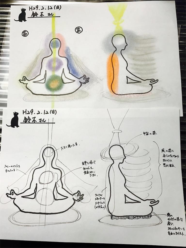 f:id:yuugataJoxaren:20170213221325j:image