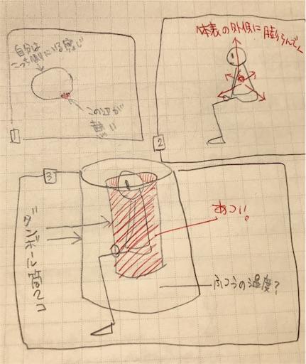 f:id:yuugataJoxaren:20180417210332j:image