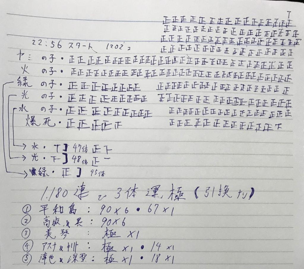 f:id:yuugen_sirafu:20171031231946j:plain
