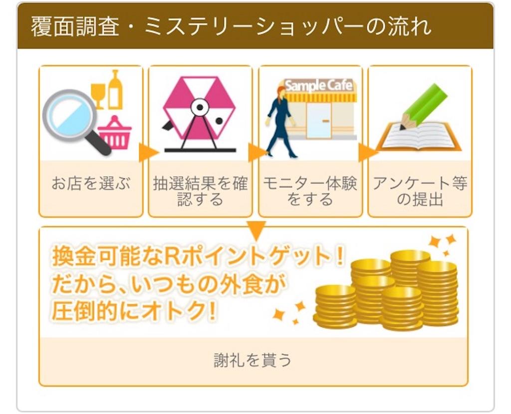 f:id:yuugenjikkou_0106:20170225001753j:image