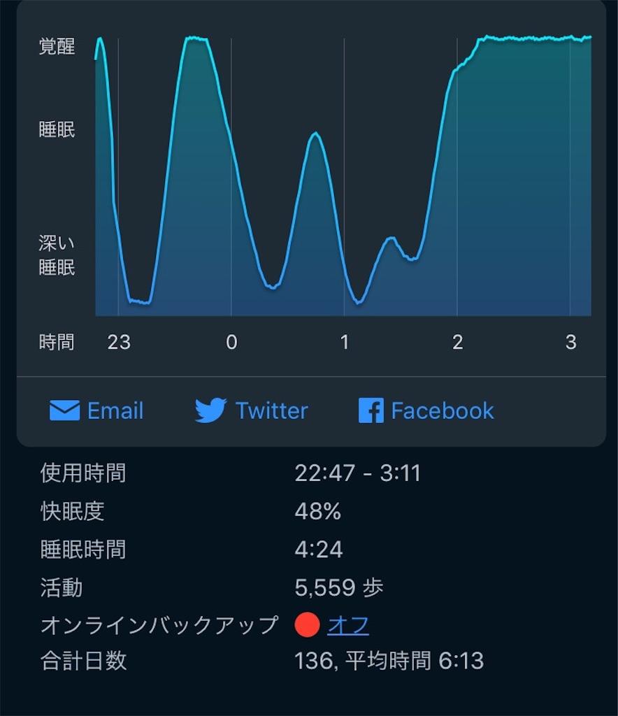 f:id:yuuizu9679:20170111193507j:image