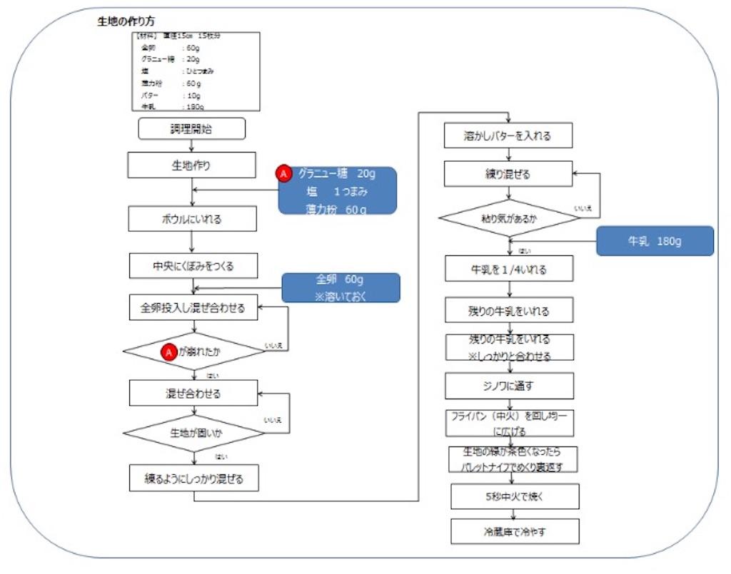 f:id:yuuizu9679:20170207184934j:image