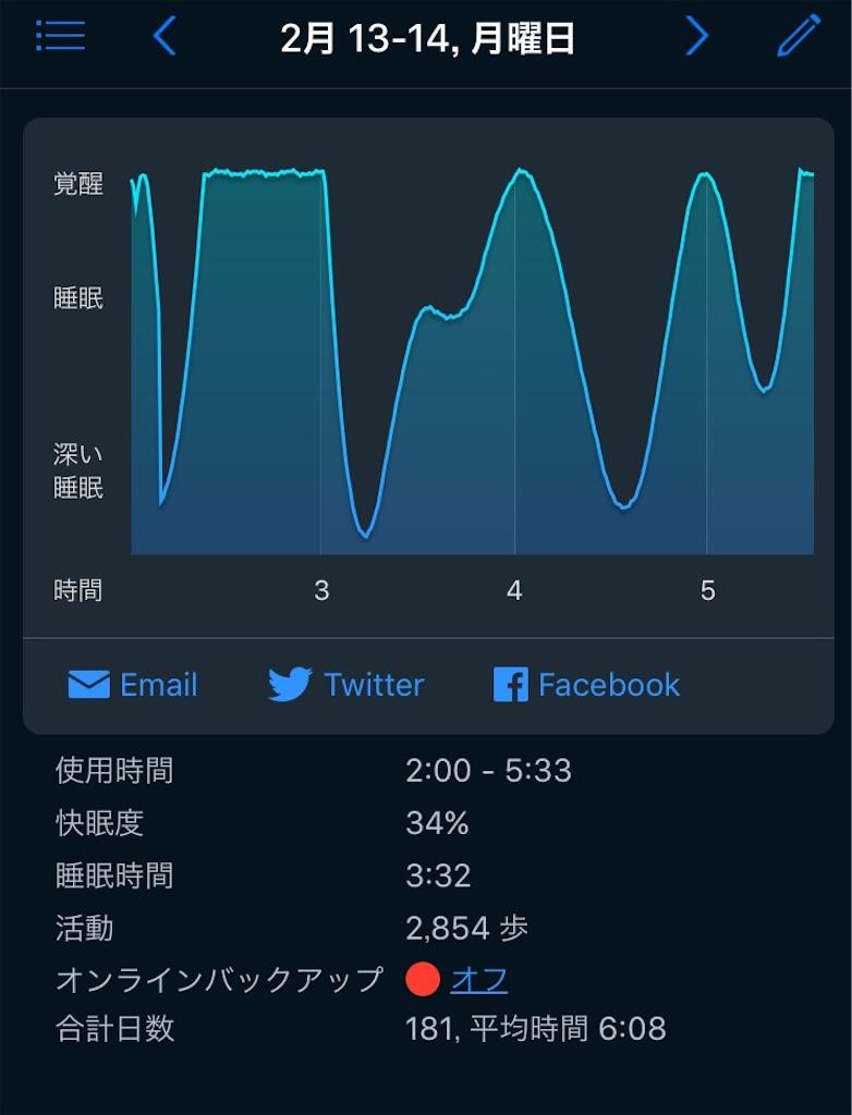 f:id:yuuizu9679:20170228232737j:image
