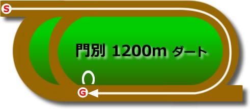 f:id:yuujandacalhelz:20201013075704j:plain