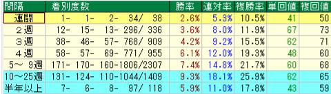 f:id:yuujiikeiba:20181205231105p:plain