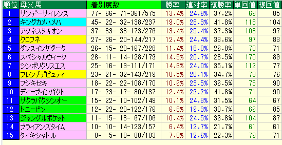 f:id:yuujiikeiba:20181227222828p:plain