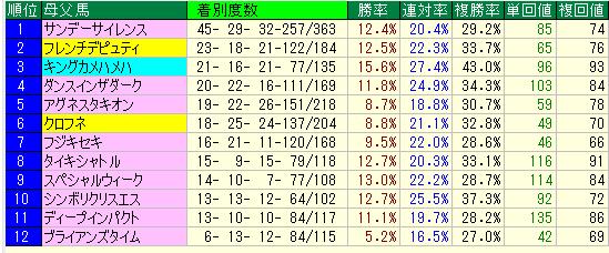 f:id:yuujiikeiba:20181227225113p:plain