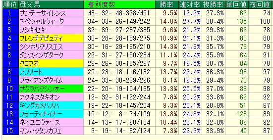 f:id:yuujiikeiba:20181227230050p:plain