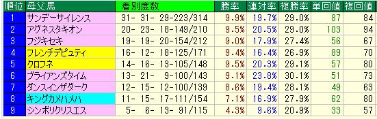 f:id:yuujiikeiba:20181227232649p:plain