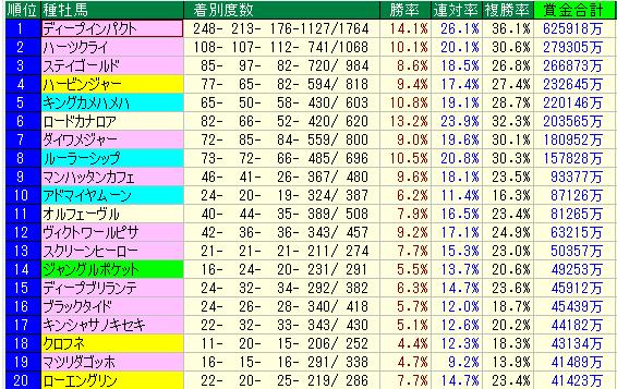 f:id:yuujiikeiba:20181230150721p:plain