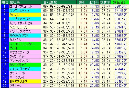 f:id:yuujiikeiba:20181230151232p:plain