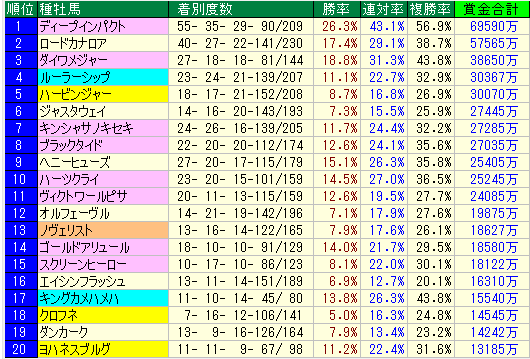 f:id:yuujiikeiba:20181230152414p:plain