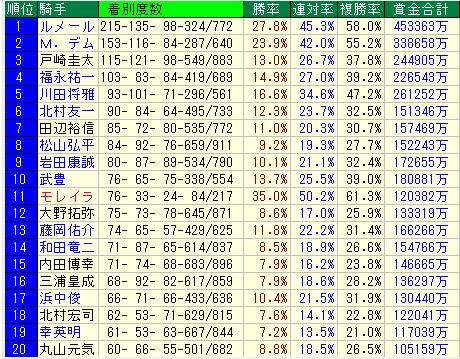 f:id:yuujiikeiba:20181230194231p:plain