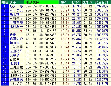 f:id:yuujiikeiba:20181230205024p:plain