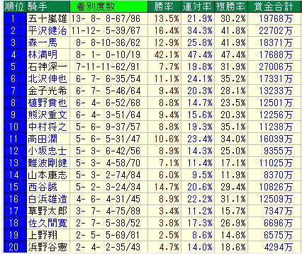 f:id:yuujiikeiba:20181230211527p:plain