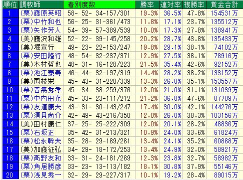 f:id:yuujiikeiba:20181230220922p:plain