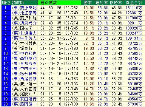 f:id:yuujiikeiba:20181230231248p:plain